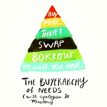 The buyerarchy of needs